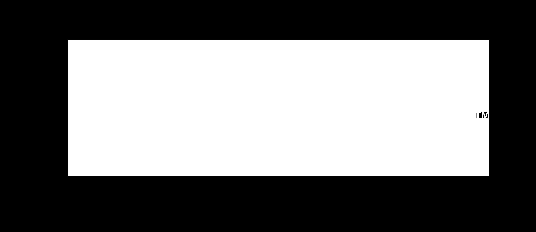Squint-eyewear-logo